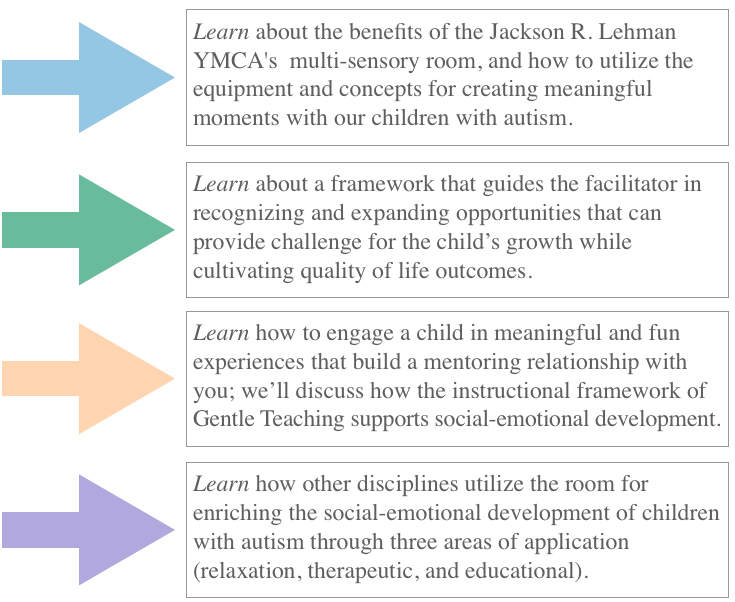 April 17 Talk on Multi-Sensory Benefits for Autism & How to